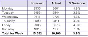 swpp-fall-2015-metric-graph-01