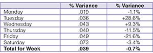 swpp-fall-2015-metric-graph-02