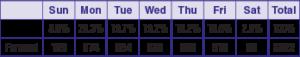 summer-2016-forecast-chart4