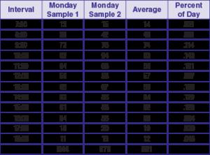 summer-2016-forecast-chart5