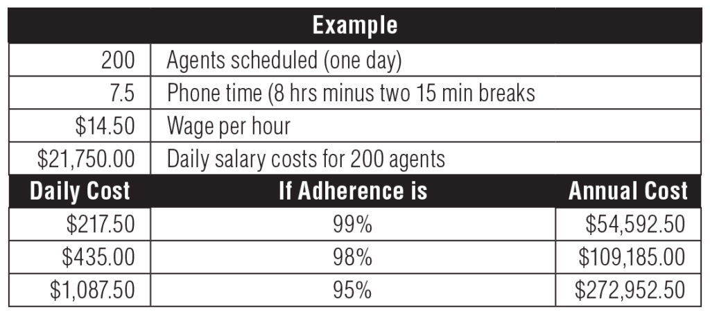 schedule-compliance-01